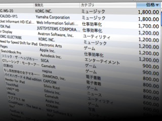 mac app store購入合計額が見れる app store expense monitor