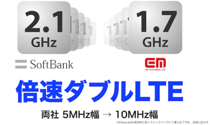 double-speed-lte