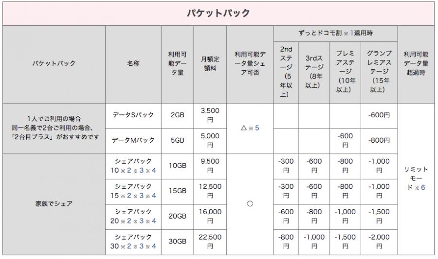 スクリーンショット 2014-05-28 15.51.07