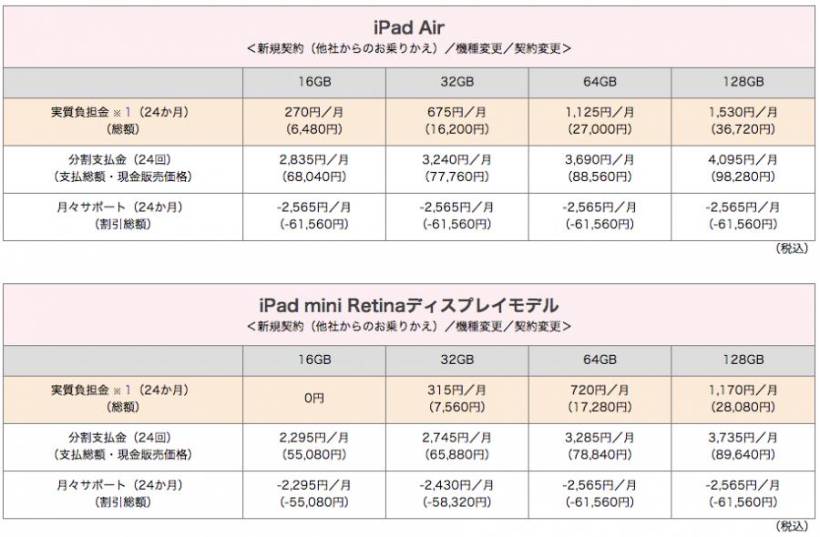 スクリーンショット 2014-05-28 15.57.52