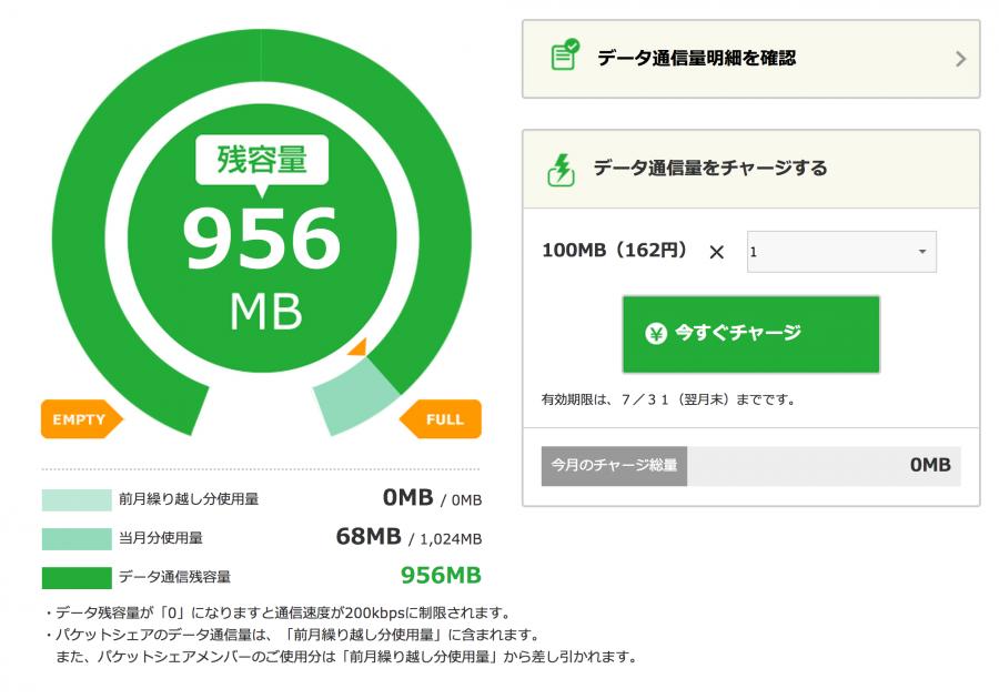 mineo-web