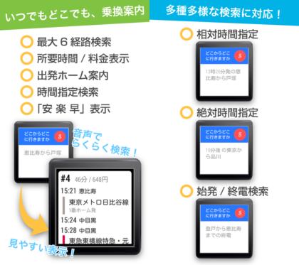 toriimiyukki-wear-app