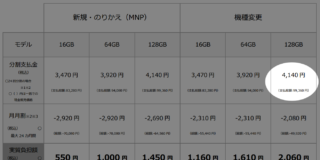 6plus-128gb-price