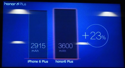honor6 plus slide 11
