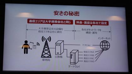 rakuten mobile slide 02