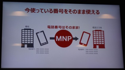 rakuten mobile slide 09
