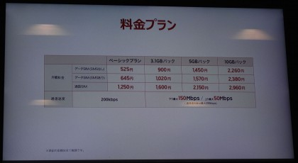 rakuten mobile slide 13