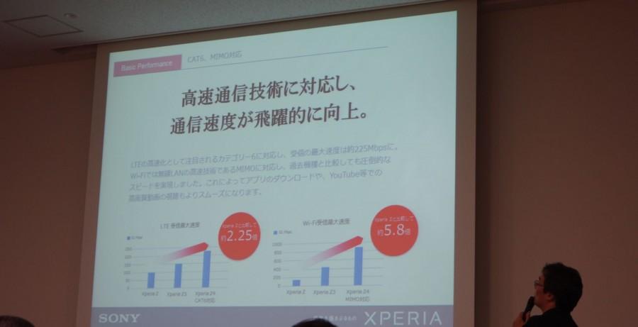 xperia z4 event presentation 06