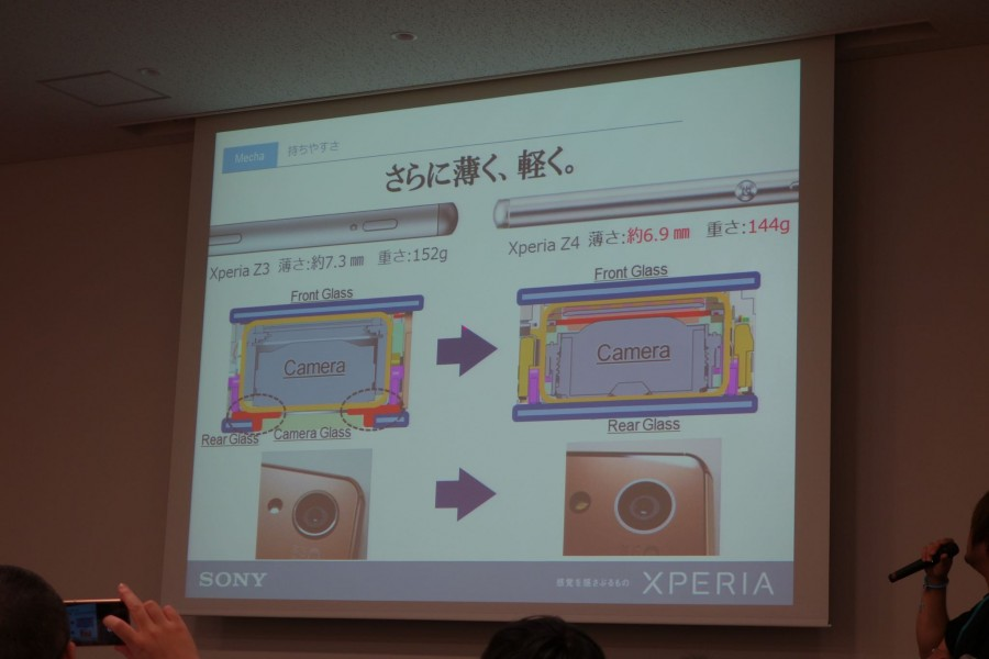 xperia z4 event presentation 12