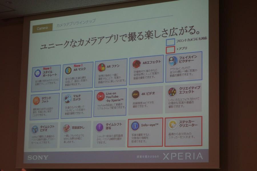 xperia z4 event presentation 22