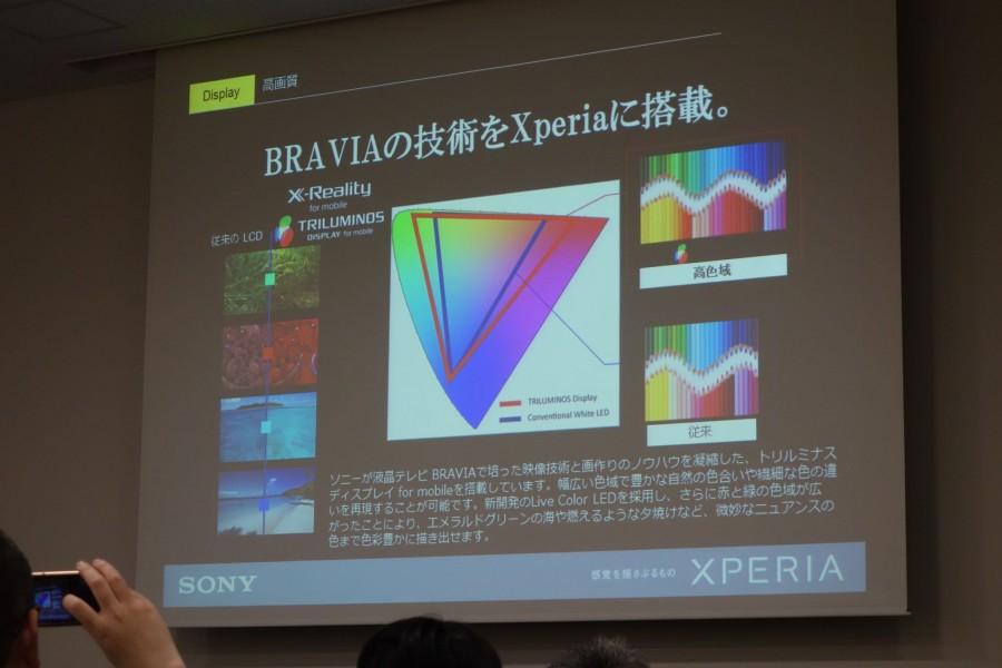 xperia z4 event presentation 35