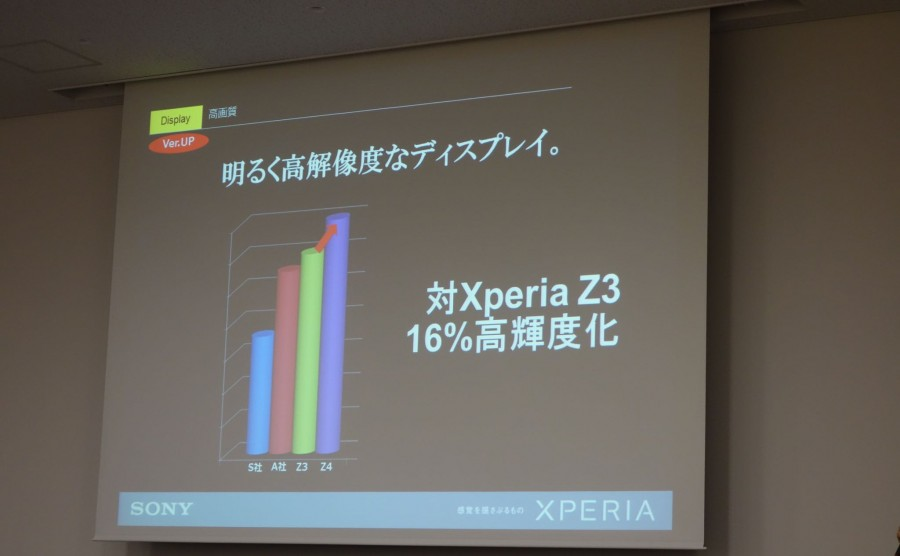 xperia z4 event presentation 38