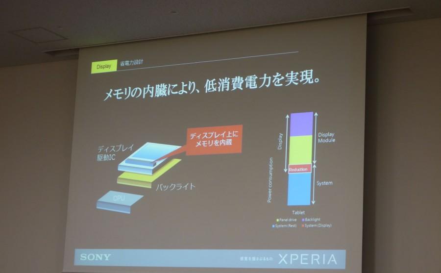 xperia z4 event presentation 39