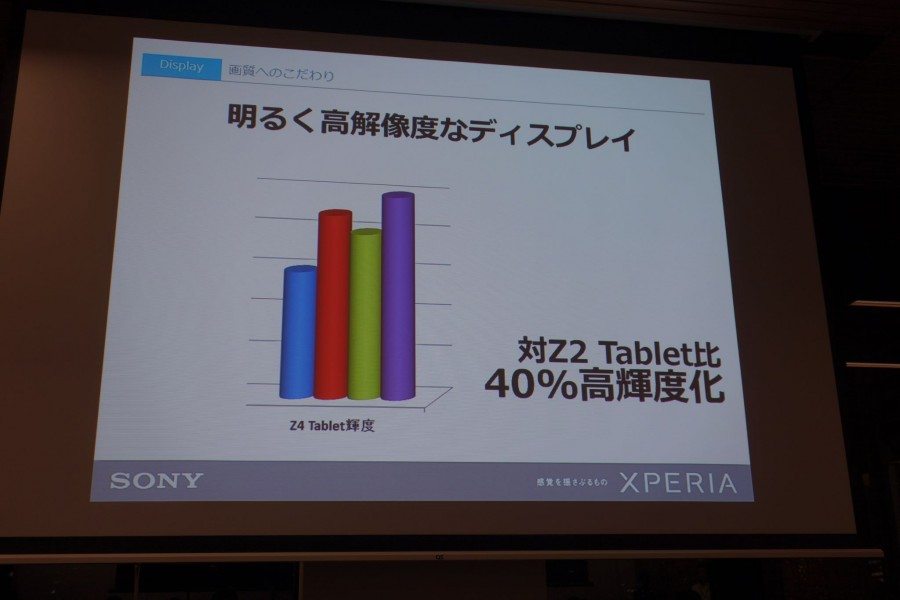 xperia z4 tablet event 3 09