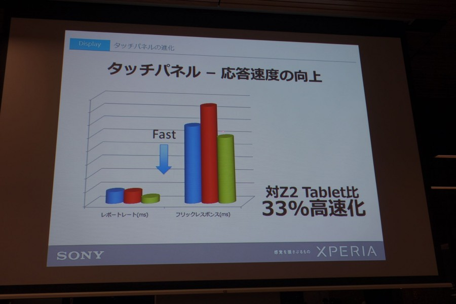 xperia z4 tablet event 3 19
