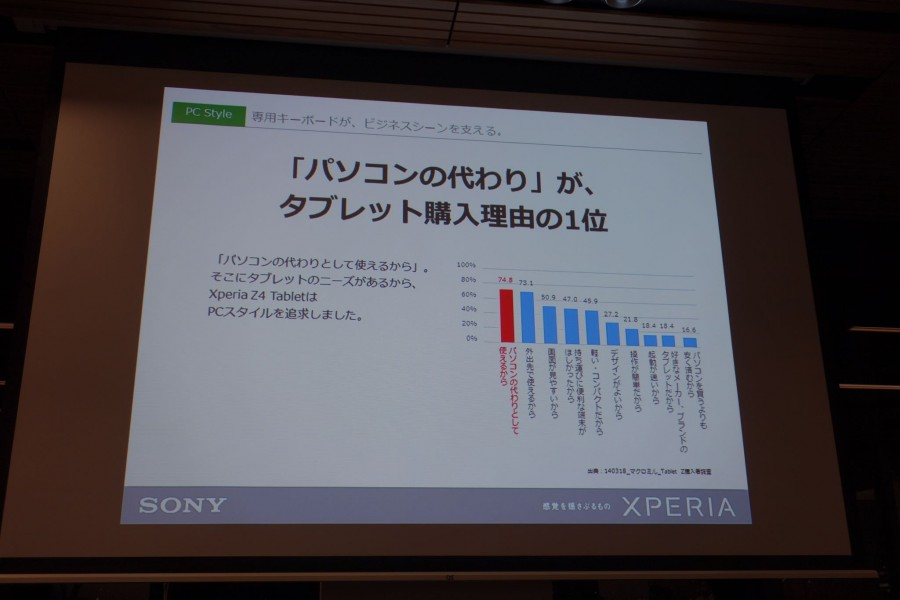 xperia z4 tablet event 3 23