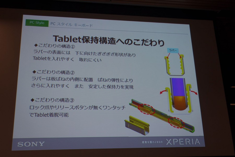 xperia z4 tablet event 3 27