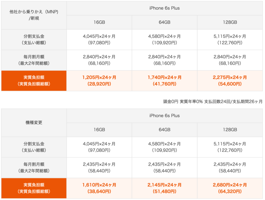 au iphone 6s plus price