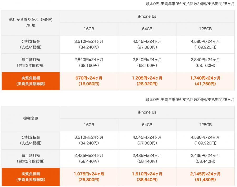 au iphone 6s price 2
