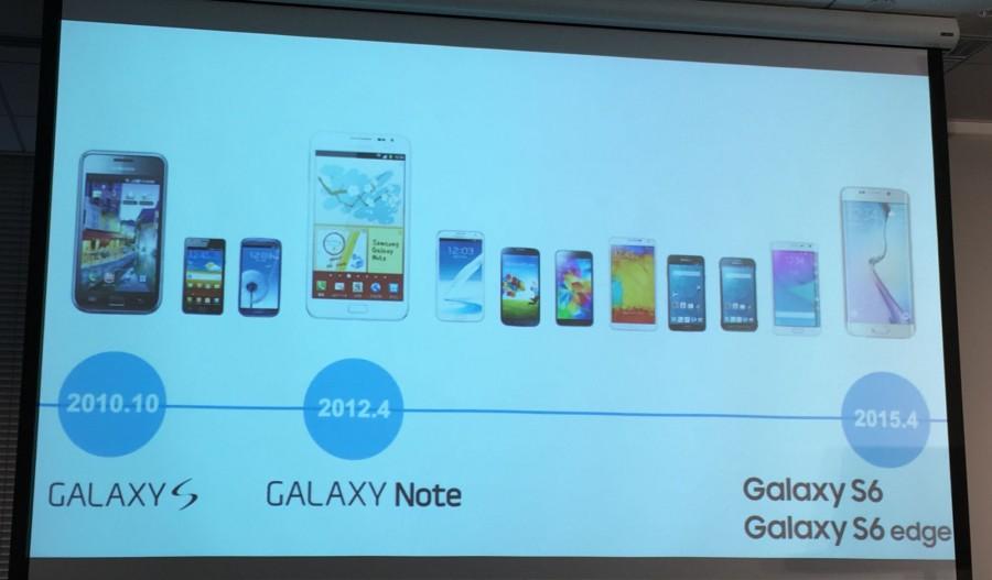 galaxy media day galaxy from 2010 1