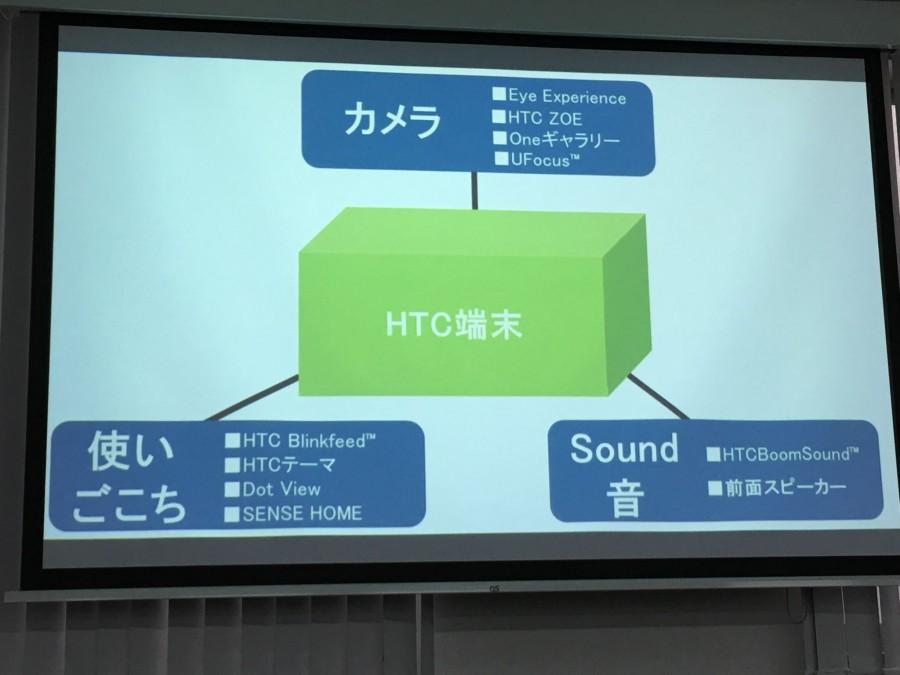 htc 2 1