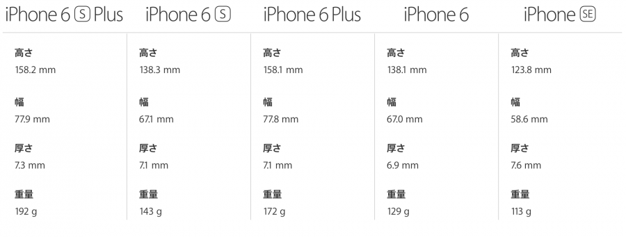 iphone se weight