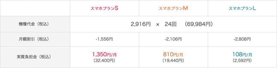 ymobile-iphone-5s-32gb