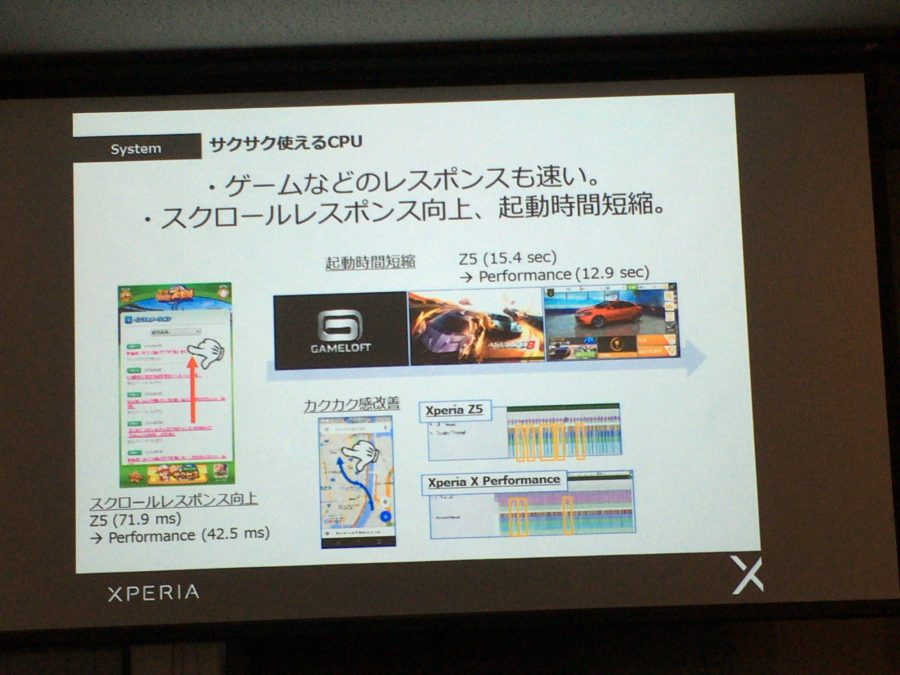 xperia event system 3