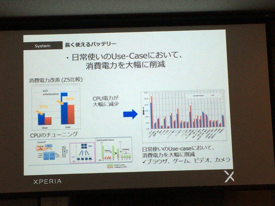 xperia event system 4