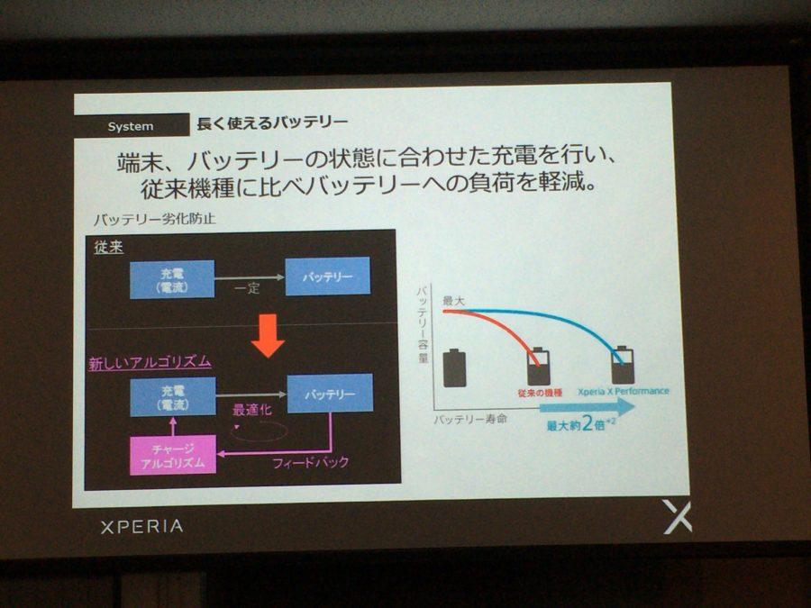 xperia event system 5
