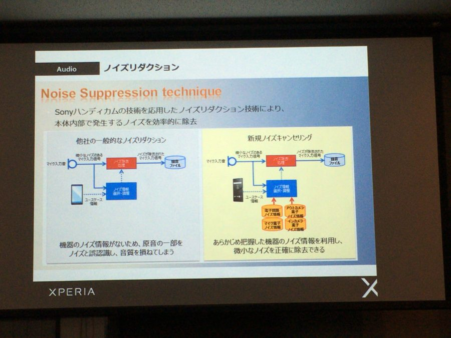 xperia xp event audio 5