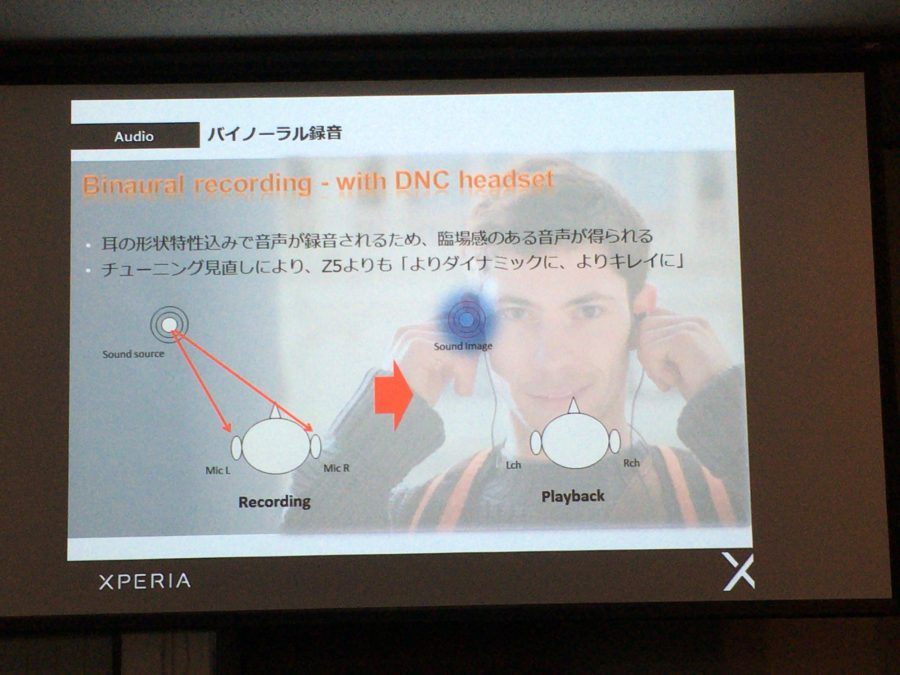 xperia xp event audio 6
