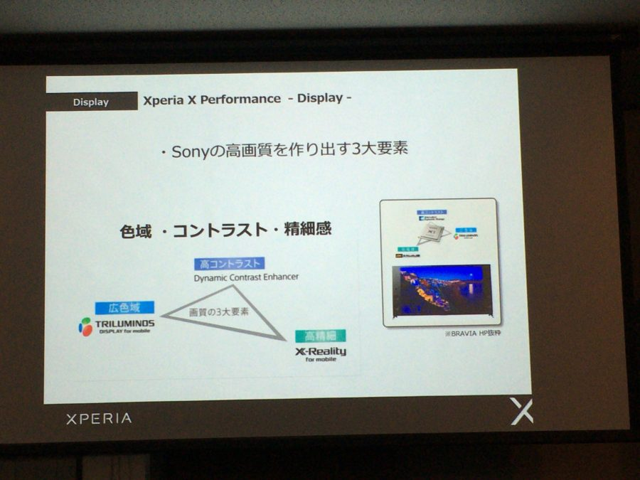 xperia xp event display 02