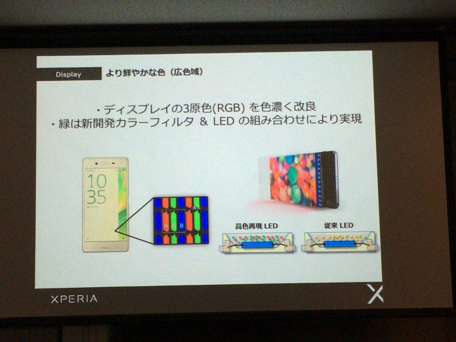 xperia xp event display 04