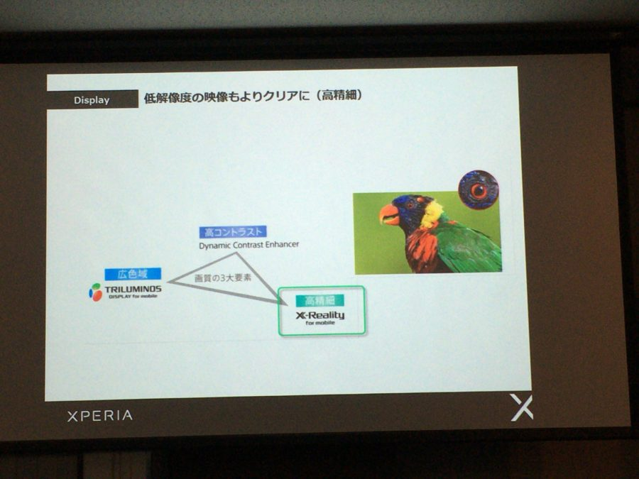 xperia xp event display 10