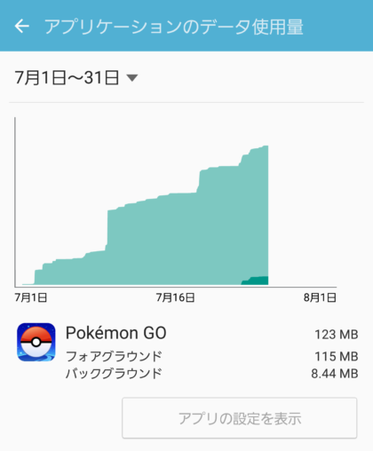 pokemon go mobile data