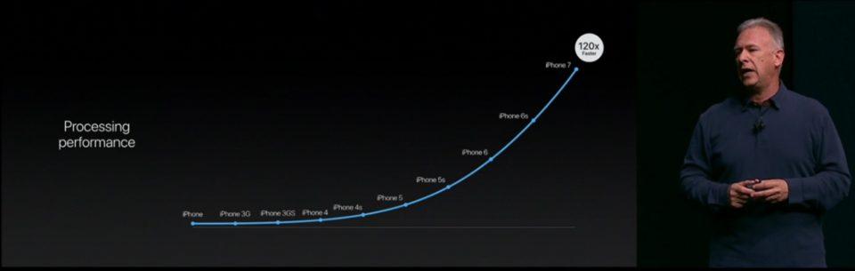 apple-iphone-7-41