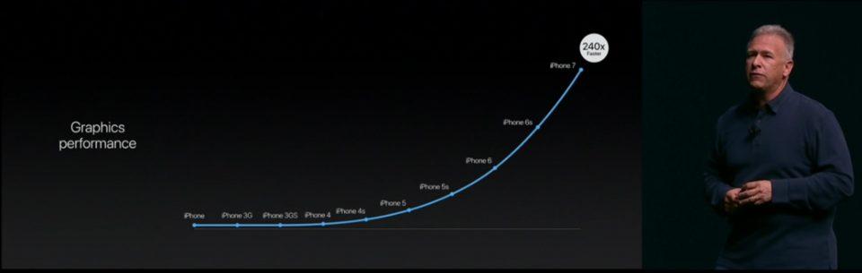 apple-iphone-7-44