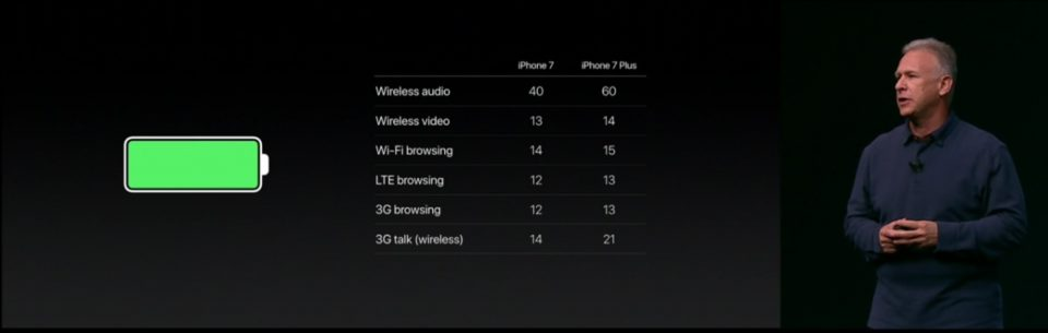 apple-iphone-7-45