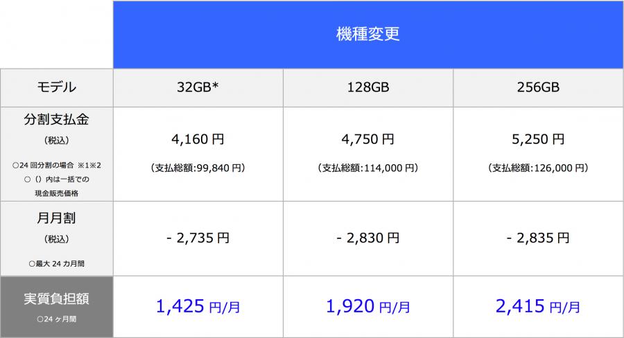 softbank-iphone-7-plus-kihen
